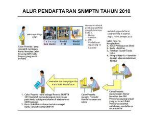 Alur Pendaftaran SNMPTN USU 2010
