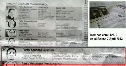 KOMPAS Sengaja Salah Tulis Soal Rangkap Jabatan PKS?